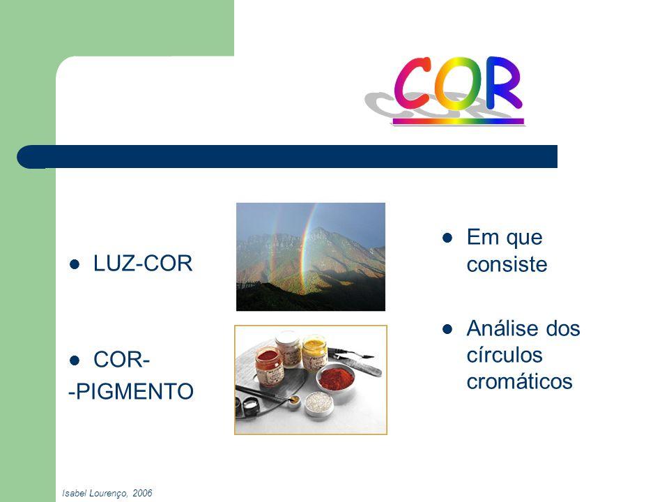 Em que consiste Análise dos círculos cromáticos LUZ-COR COR- -PIGMENTO Isabel Lourenço, 2006