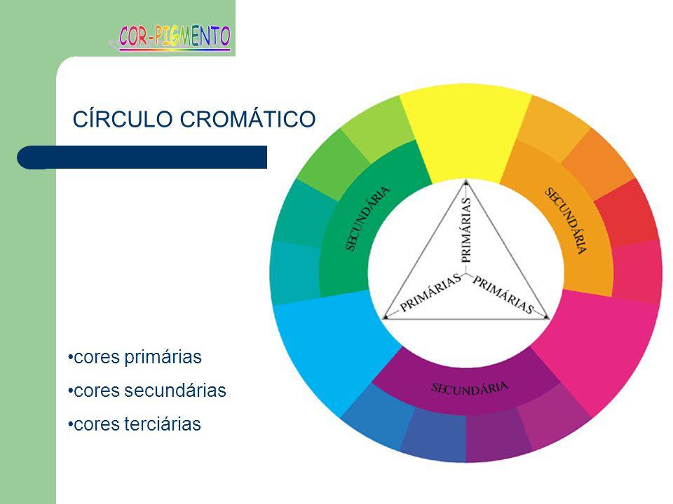 CÍRCULO CROMÁTICO cores primárias cores secundárias cores terciárias