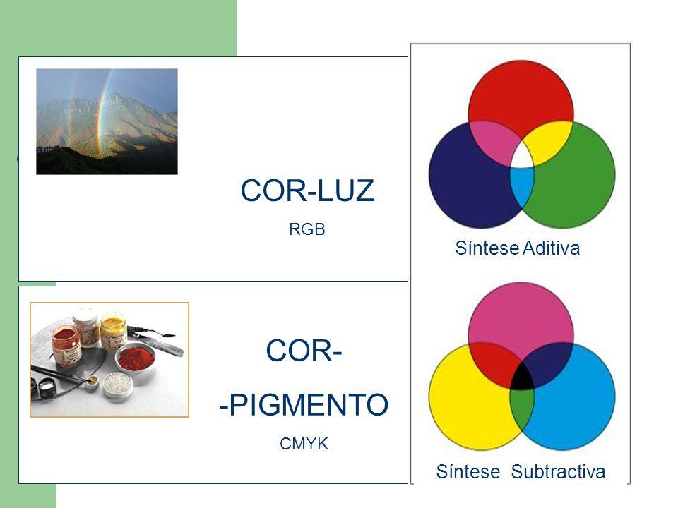 COR-LUZ RGB COR- -PIGMENTO CMYK Síntese Aditiva Síntese Subtractiva