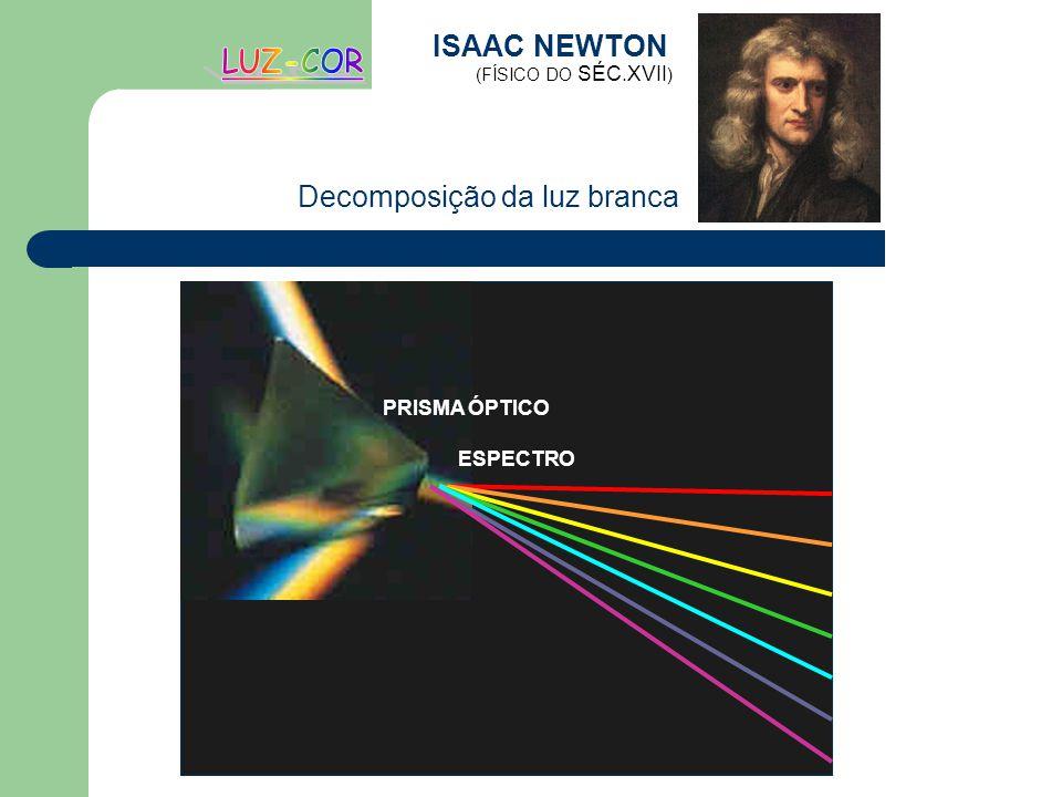 ISAAC NEWTON (FÍSICO DO SÉC.XVII ) PRISMA ÓPTICO ESPECTRO Decomposição da luz branca
