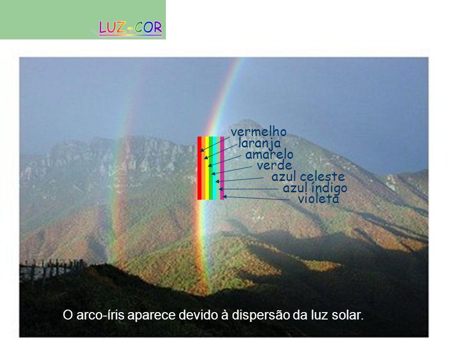 vermelho laranja amarelo verde azul celeste azul índigo violeta O arco-íris aparece devido à dispersão da luz solar.