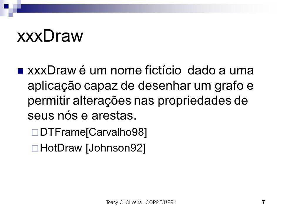 7 xxxDraw xxxDraw é um nome fictício dado a uma aplicação capaz de desenhar um grafo e permitir alterações nas propriedades de seus nós e arestas.