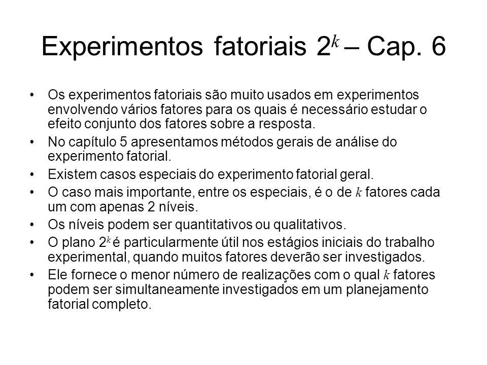 Experimentos fatoriais 2 k – Cap. 6 Os experimentos fatoriais são muito usados em experimentos envolvendo vários fatores para os quais é necessário es