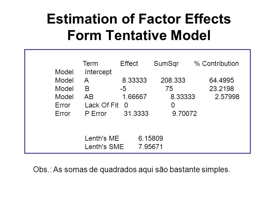 Estimation of Factor Effects Form Tentative Model Term Effect SumSqr% Contribution Model Intercept Model A 8.33333 208.333 64.4995 Model B -5 75 23.21