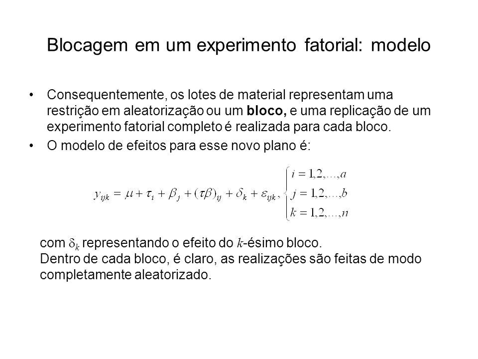 Blocagem em um experimento fatorial: modelo Consequentemente, os lotes de material representam uma restrição em aleatorização ou um bloco, e uma repli