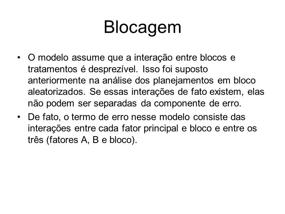 Blocagem O modelo assume que a interação entre blocos e tratamentos é desprezível. Isso foi suposto anteriormente na análise dos planejamentos em bloc