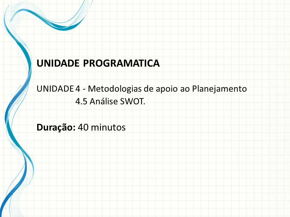 UNIDADE PROGRAMATICA UNIDADE 4 - Metodologias de apoio ao Planejamento 4.5 Análise SWOT. Duração: 40 minutos