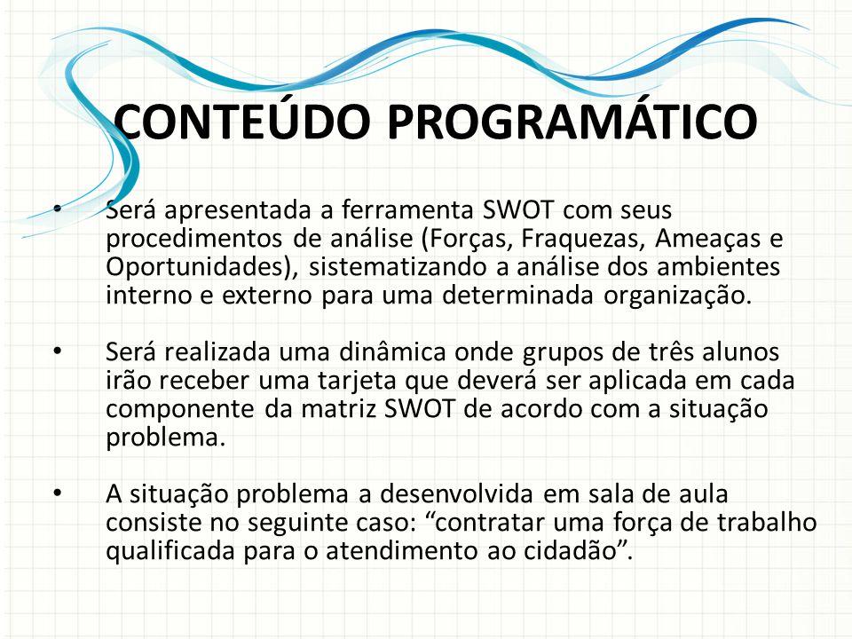 CONTEÚDO PROGRAMÁTICO Será apresentada a ferramenta SWOT com seus procedimentos de análise (Forças, Fraquezas, Ameaças e Oportunidades), sistematizand