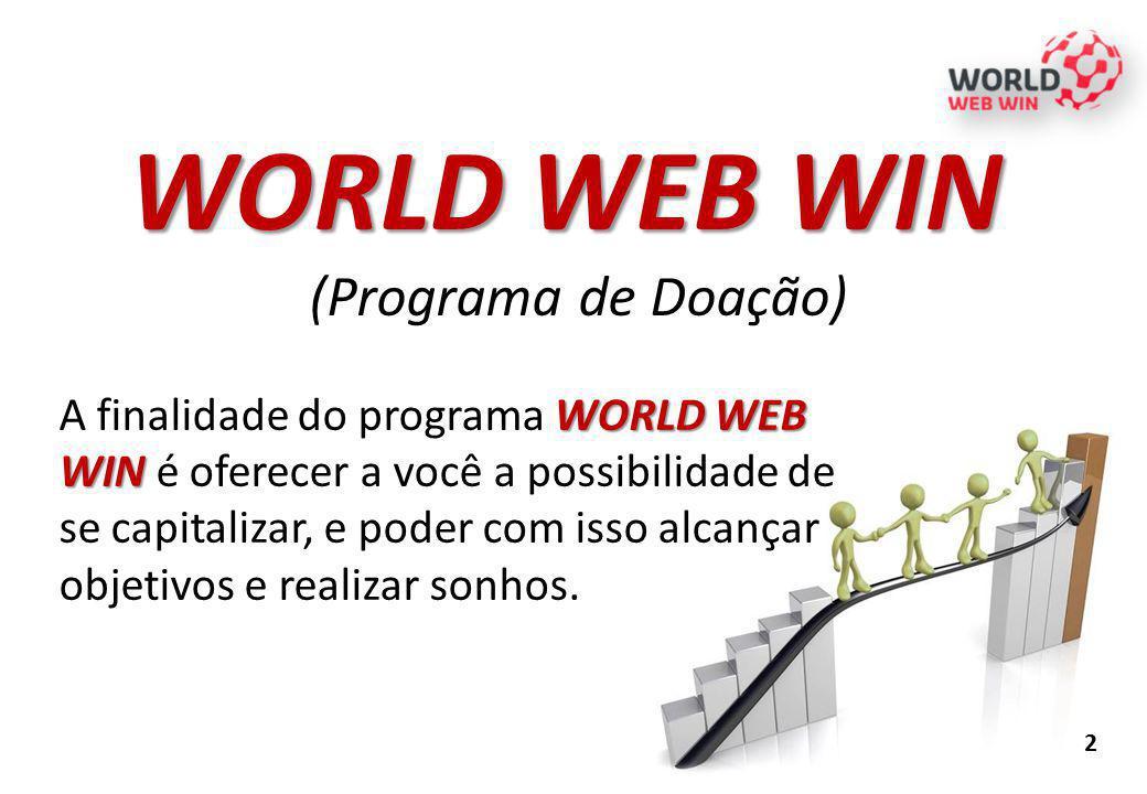2 WORLD WEB WIN (Programa de Doação) WORLD WEB WIN A finalidade do programa WORLD WEB WIN é oferecer a você a possibilidade de se capitalizar, e poder