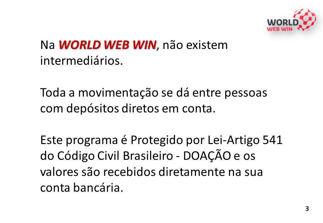 WORLD WEB WIN Na WORLD WEB WIN, não existem intermediários. Toda a movimentação se dá entre pessoas com depósitos diretos em conta. Este programa é Pr