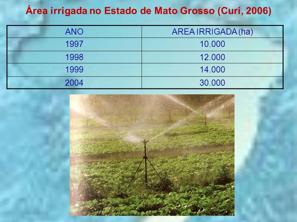 Área irrigada no Estado de Mato Grosso (Curi, 2006) ANOAREA IRRIGADA (ha) 199710.000 199812.000 199914.000 200430.000