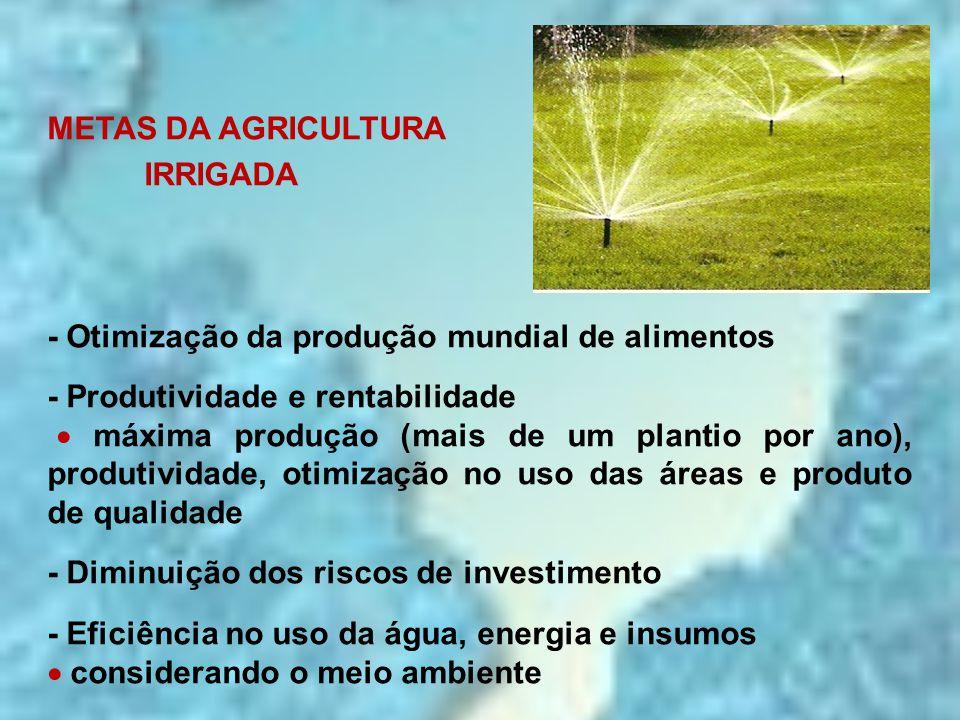METAS DA AGRICULTURA IRRIGADA - Otimização da produção mundial de alimentos - Produtividade e rentabilidade  máxima produção (mais de um plantio por