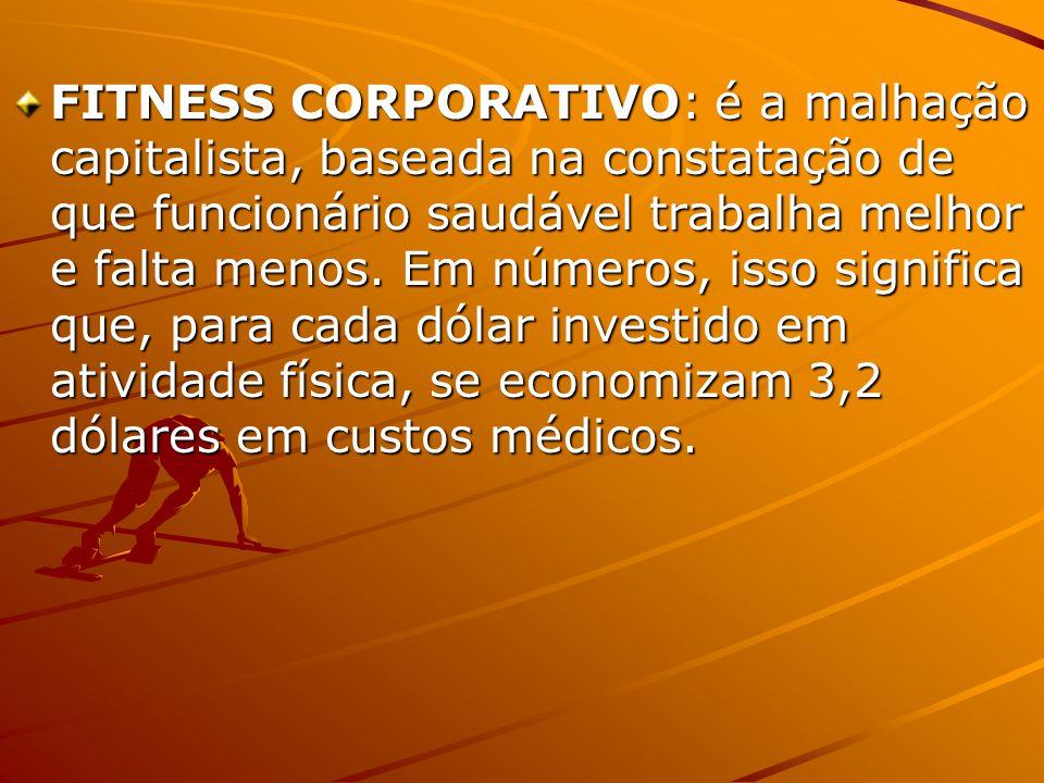 FITNESS CORPORATIVO: é a malhação capitalista, baseada na constatação de que funcionário saudável trabalha melhor e falta menos. Em números, isso sign