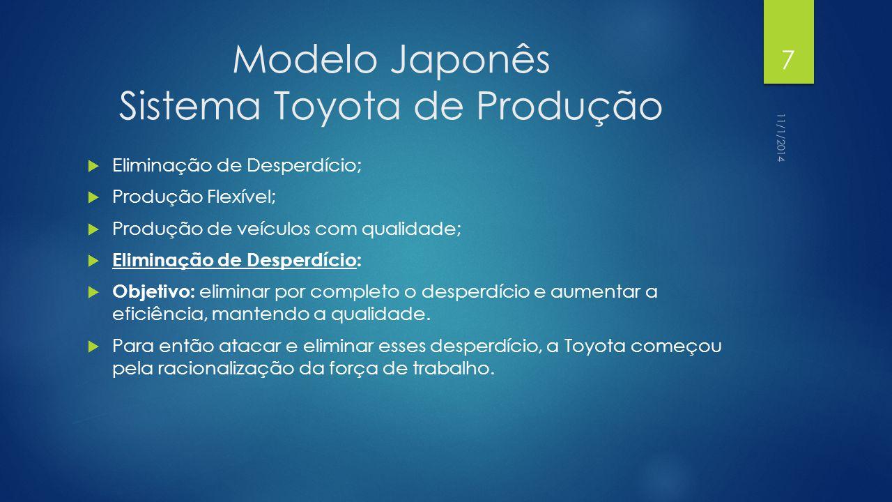 Modelo Japonês Sistema Toyota de Produção  Eliminação de Desperdício;  Produção Flexível;  Produção de veículos com qualidade;  Eliminação de Desperdício:  Objetivo: eliminar por completo o desperdício e aumentar a eficiência, mantendo a qualidade.