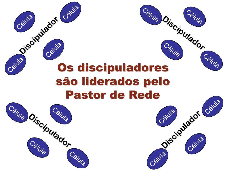Os discipuladores são liderados pelo Pastor de Rede Discipulador Célula Discipulador Discipulador Discipulador