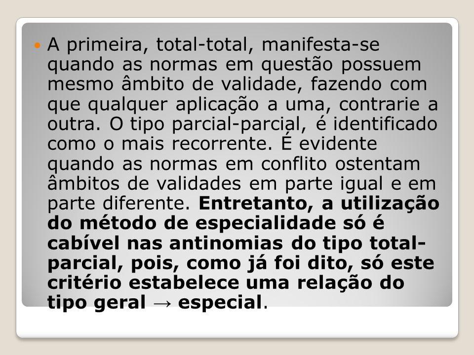 A primeira, total-total, manifesta-se quando as normas em questão possuem mesmo âmbito de validade, fazendo com que qualquer aplicação a uma, contrari