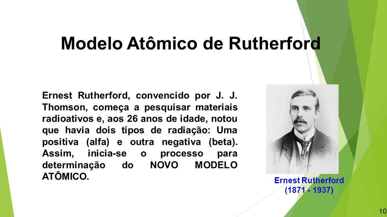 Modelo Atômico de Rutherford Ernest Rutherford, convencido por J. J. Thomson, começa a pesquisar materiais radioativos e, aos 26 anos de idade, notou