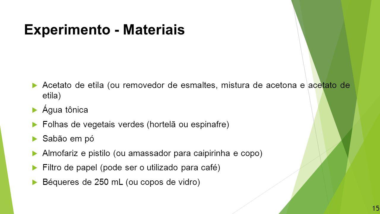 Experimento - Materiais  Acetato de etila (ou removedor de esmaltes, mistura de acetona e acetato de etila)  Água tônica  Folhas de vegetais verdes