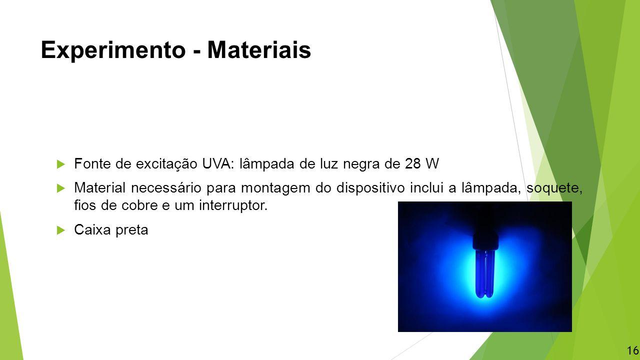 Experimento - Materiais  Fonte de excitação UVA: lâmpada de luz negra de 28 W  Material necessário para montagem do dispositivo inclui a lâmpada, so