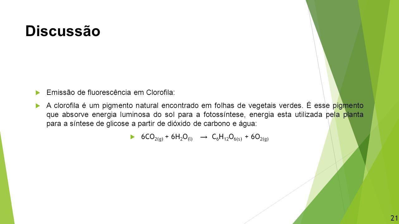 Discussão  Emissão de fluorescência em Clorofila:  A clorofila é um pigmento natural encontrado em folhas de vegetais verdes. É esse pigmento que ab