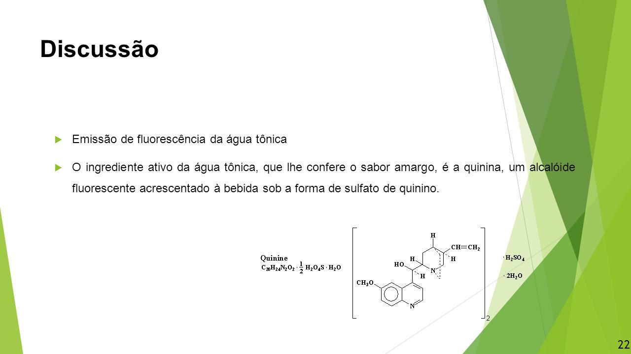 Discussão  Emissão de fluorescência da água tônica  O ingrediente ativo da água tônica, que lhe confere o sabor amargo, é a quinina, um alcalóide fl