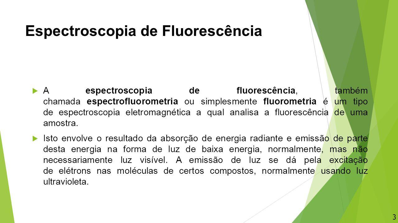 Espectroscopia de Fluorescência  A espectroscopia de fluorescência, também chamada espectrofluorometria ou simplesmente fluorometria é um tipo de esp