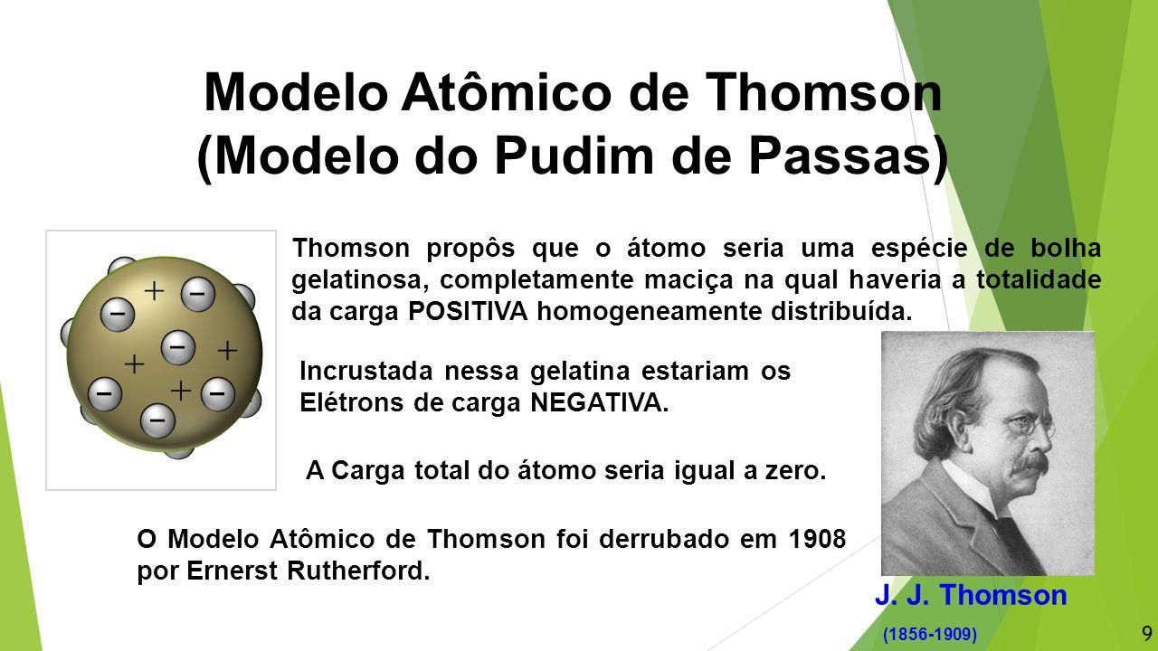 Modelo Atômico de Thomson (Modelo do Pudim de Passas) J. J. Thomson (1856-1909) Thomson propôs que o átomo seria uma espécie de bolha gelatinosa, comp