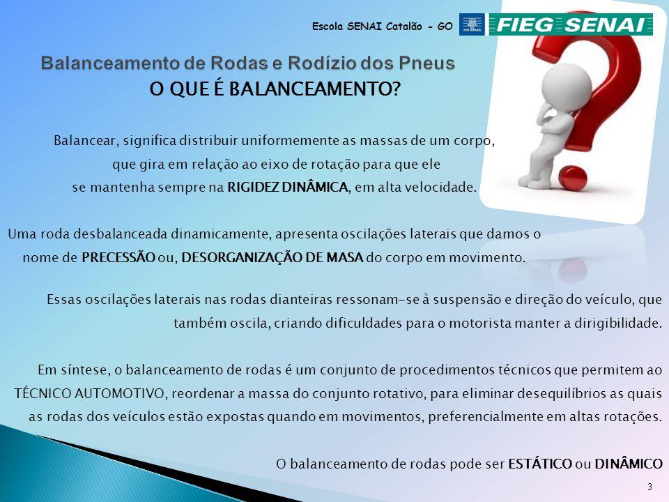 2 Escola SENAI Catalão - GO SUMÁRIO O que é Balanceamento? Tipos de Balanceamento Balanceamento de Rodas Tipos de Contrapesos Desbalanceamento Estátic