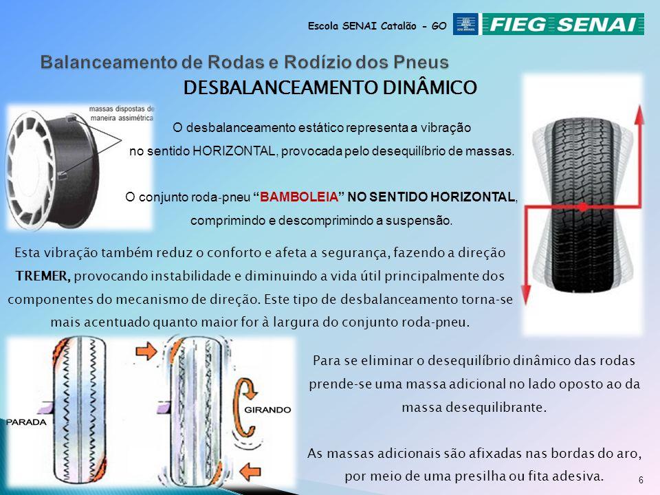 5 Escola SENAI Catalão - GO DESBALANCEAMENTO ESTÁTICO Esta vibração reduz o conforto e afeta diretamente a segurança porque diminui o contato do pneu