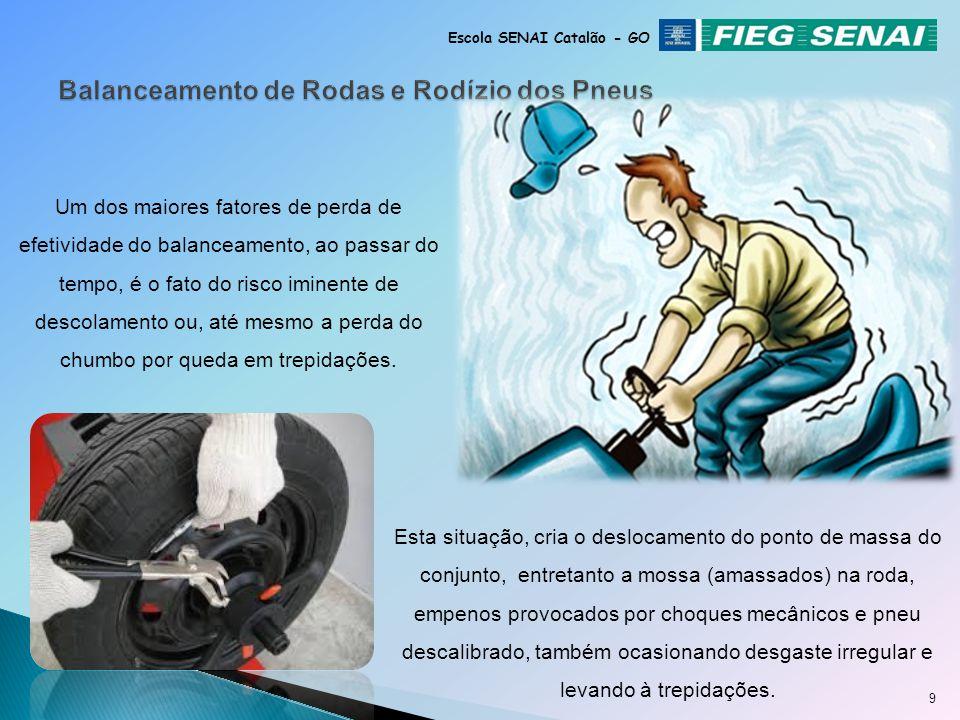 8 Escola SENAI Catalão - GO TIPOS DE CONTRAPESOS Contrapesos COLANTES Geralmente utilizados em rodas de ligas leves Contrapesos com GARRAS FIXAS (univ