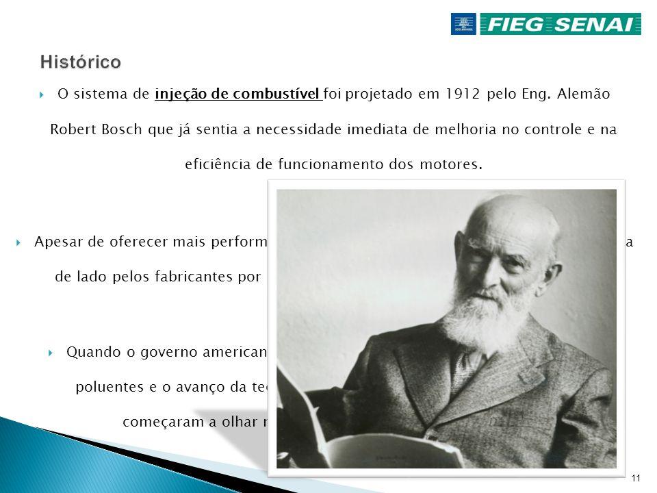O histórico, desde o desenvolvimento e início de operação no Brasil Qual a necessidade, para quê isso? Os objetivos principais do sistema Composição f