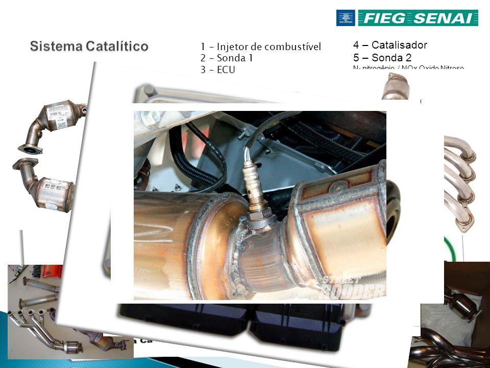 23 INJEÇÃO MONOPONTO Realiza a injeção de combustível em todos os cilindros por apenas um único injetor. A injeção é feita para todos os cilindros, se