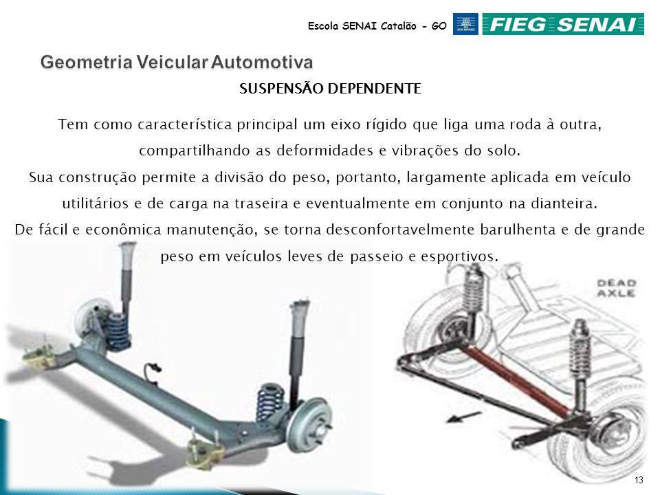 12 Escola SENAI Catalão - GO TIPOS DE SUSPENSÃO Existem variados e diversos tipos e modelos de suspensão, com diferenças específicas de tipos e de construção.