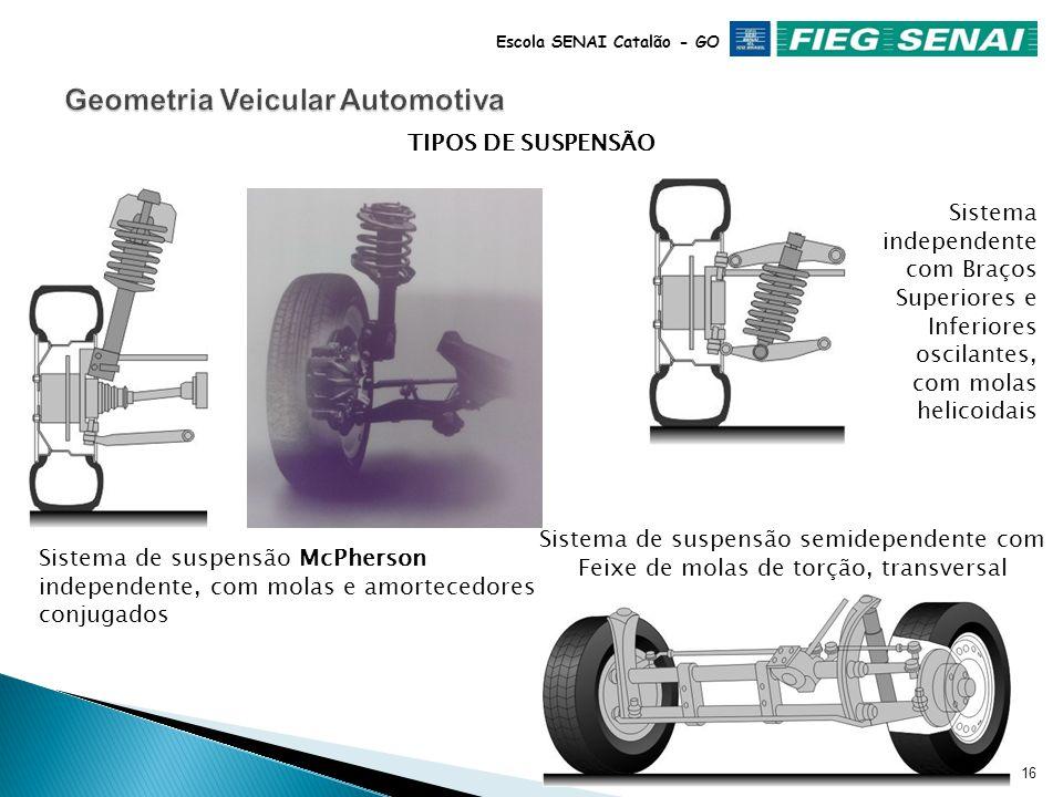 15 Escola SENAI Catalão - GO SUSPENSÃO INDEPENDENTE Tem como característica principal possuir um conjunto individual e independente por roda, sendo ar