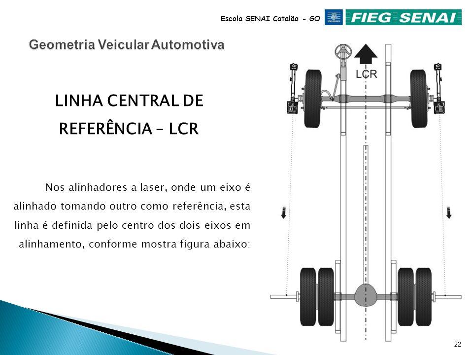 21 Escola SENAI Catalão - GO POSIÇÃO RETA-FRENTE Com os projetores de medição fixados nas rodas dianteiras, o raio laser longitudinal dos projetores d