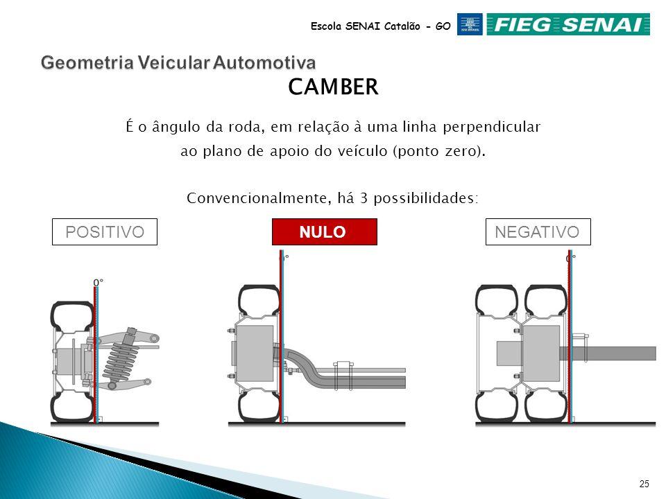 24 Escola SENAI Catalão - GO CAMBER É o ângulo da roda, em relação à uma linha perpendicular ao plano de apoio do veículo (ponto zero).