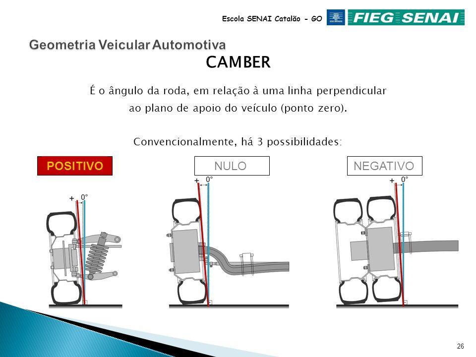 25 Escola SENAI Catalão - GO NEGATIVOPOSITIVO CAMBER É o ângulo da roda, em relação à uma linha perpendicular ao plano de apoio do veículo (ponto zero).