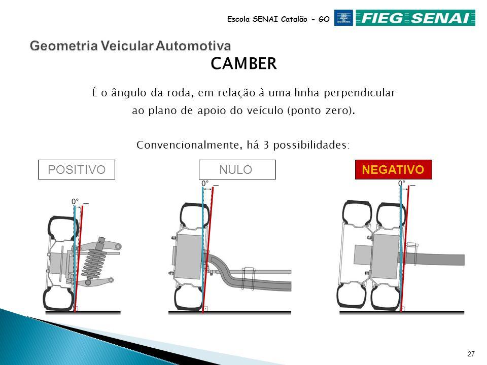 26 Escola SENAI Catalão - GO NEGATIVOPOSITIVO CAMBER É o ângulo da roda, em relação à uma linha perpendicular ao plano de apoio do veículo (ponto zero).