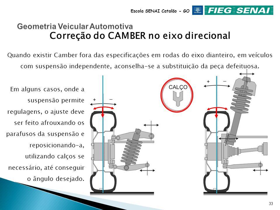 32 Escola SENAI Catalão - GO CAMBER Exemplo de desgaste tipo cônico ocasionado por Camber fora dos limites especificados.