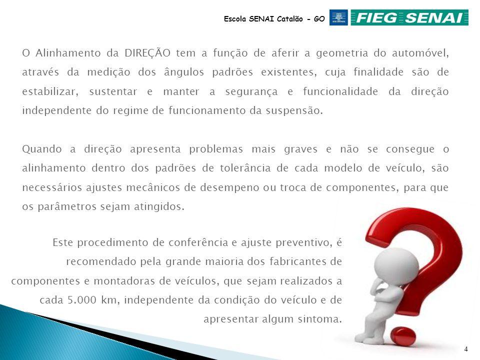 3 Escola SENAI Catalão - GO SUMÁRIO Camber, KPI, Raio de Rolagem Direcional, Cáster, Convergência, Divergência Ângulo de Impulso, Quadrilátero de Acke