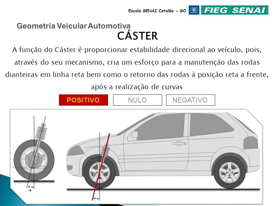 Escola SENAI Catalão - GO CÁSTER Um bom exemplo de Cáster POSITIVO são os eixos da bicicleta. O centro de apoio está bem deslocado para frente do manc