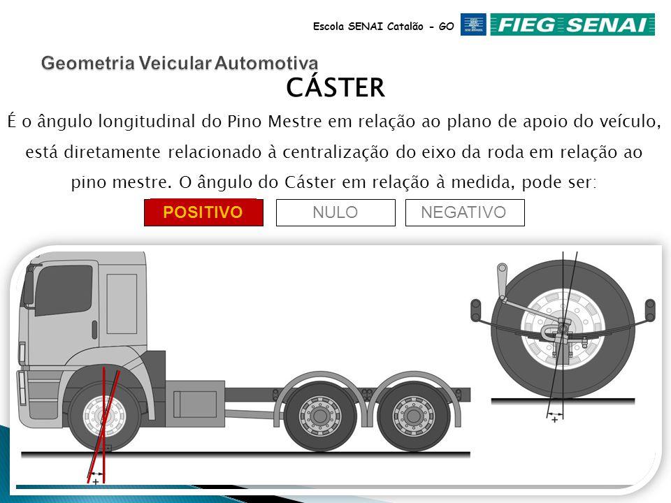 Escola SENAI Catalão - GO CÁSTER A função do Cáster é proporcionar estabilidade direcional ao veículo, pois, através do seu mecanismo, cria um esforço