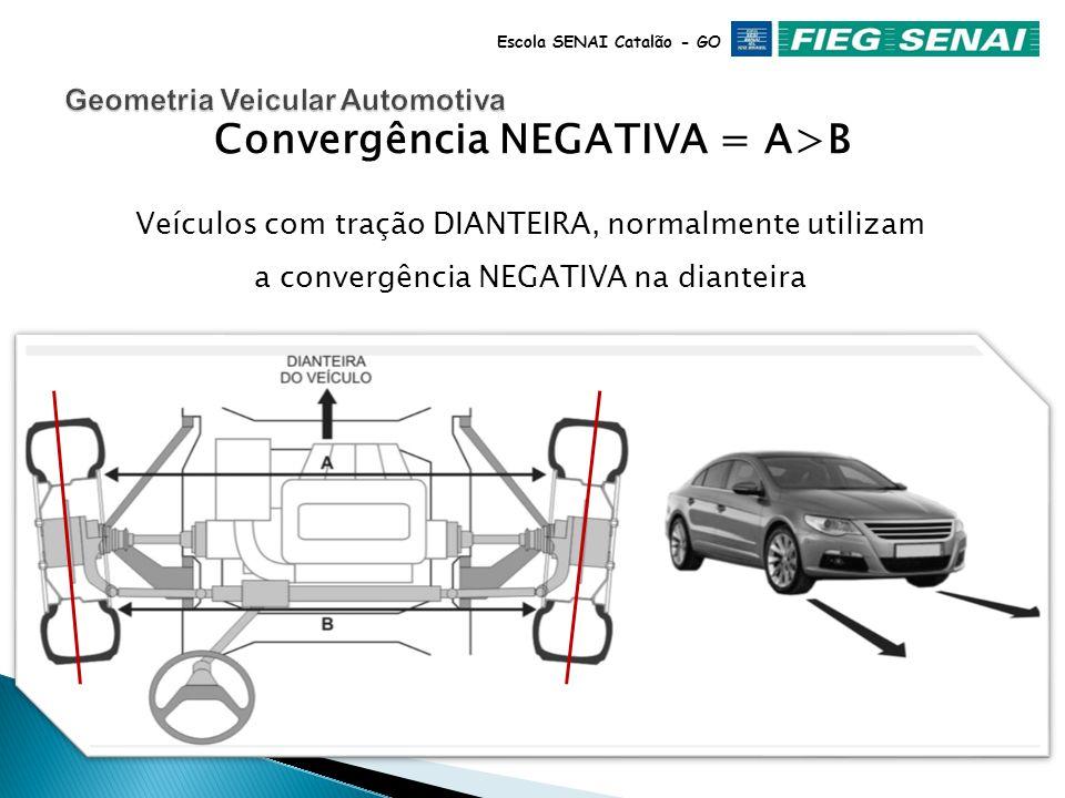 Escola SENAI Catalão - GO Convergência É a abertura ou fechamento das rodas em sua parte dianteira. Por convenção, denomina-se convergência negativa (