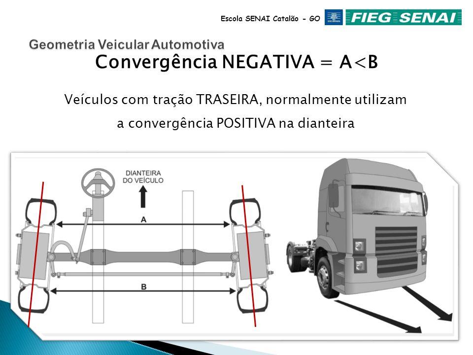 Escola SENAI Catalão - GO Convergência NEGATIVA = A>B Veículos com tração DIANTEIRA, normalmente utilizam a convergência NEGATIVA na dianteira