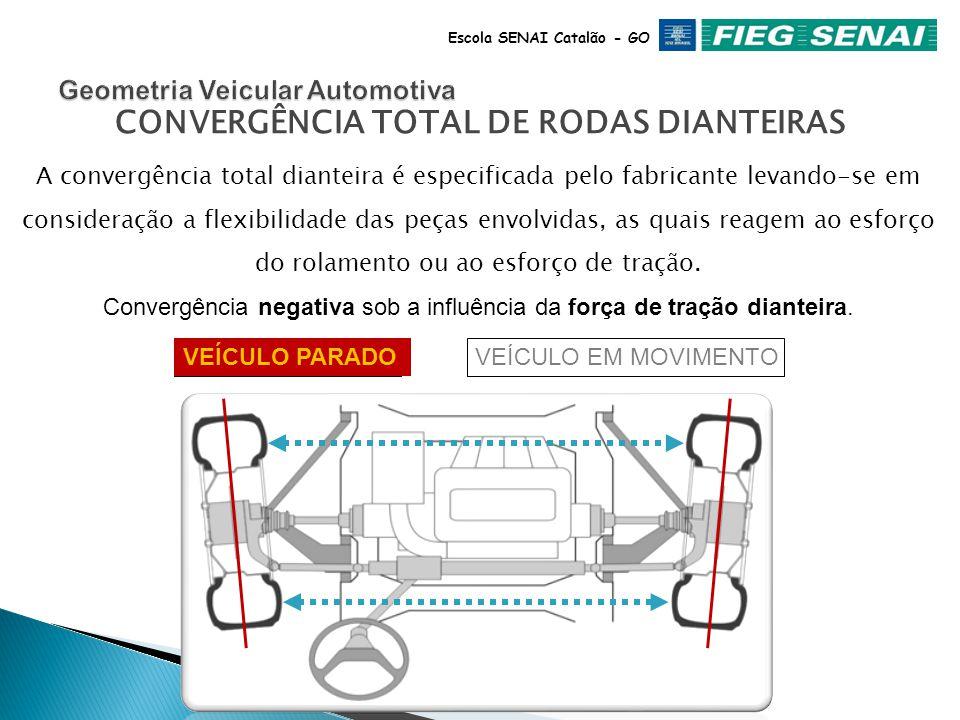 Escola SENAI Catalão - GO Convergência NEGATIVA = A<B Veículos com tração TRASEIRA, normalmente utilizam a convergência POSITIVA na dianteira
