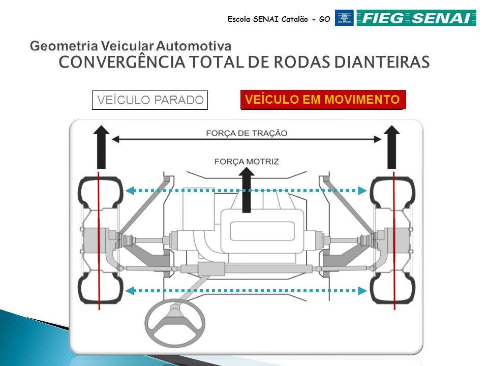 Escola SENAI Catalão - GO CONVERGÊNCIA TOTAL DE RODAS DIANTEIRAS A convergência total dianteira é especificada pelo fabricante levando-se em considera