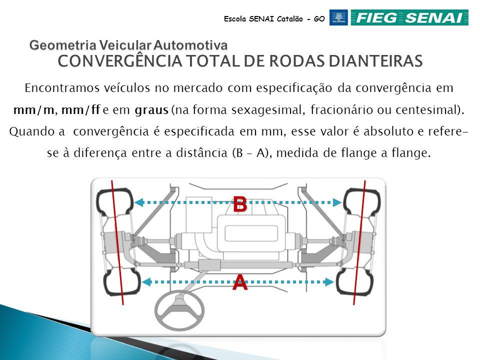 Escola SENAI Catalão - GO CONVERGÊNCIA TOTAL DE RODAS DIANTEIRAS Convergência positiva sob a influência do esforço de rolamento em tração traseira. VE