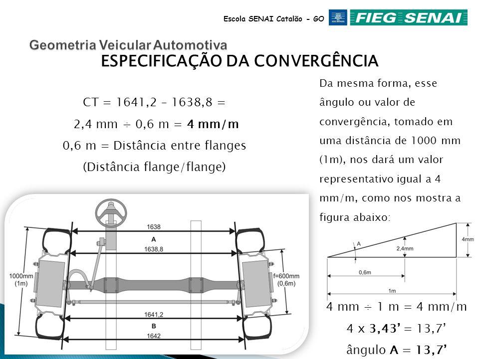 Escola SENAI Catalão - GO CONVERGÊNCIA TOTAL DE RODAS DIANTEIRAS Encontramos veículos no mercado com especificação da convergência em mm/m, mm/ff e em graus (na forma sexagesimal, fracionário ou centesimal).