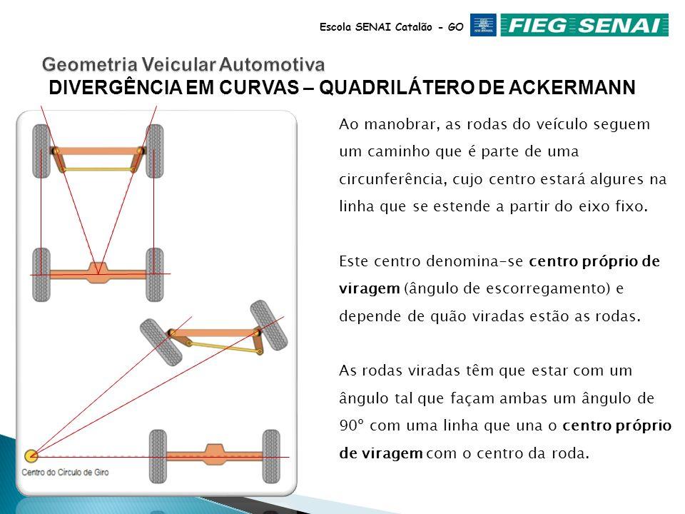 Escola SENAI Catalão - GO DIVERGÊNCIA EM CURVAS A Divergência em Curvas é obtida pela posição angular dos braços de direção em relação ao eixo longitudinal do veículo, e lida através das escalas graduadas das plataformas orbitais.