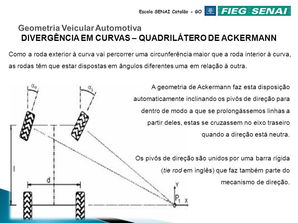 Escola SENAI Catalão - GO DIVERGÊNCIA EM CURVAS – QUADRILÁTERO DE ACKERMANN Ao manobrar, as rodas do veículo seguem um caminho que é parte de uma circunferência, cujo centro estará algures na linha que se estende a partir do eixo fixo.